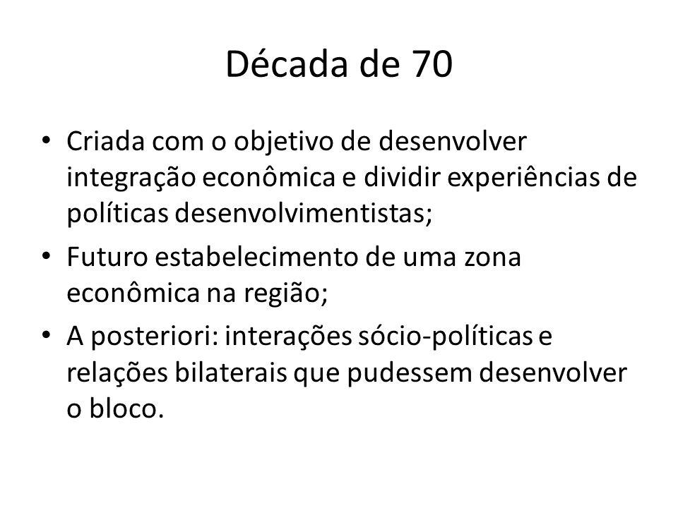 Década de 70 Criada com o objetivo de desenvolver integração econômica e dividir experiências de políticas desenvolvimentistas; Futuro estabelecimento