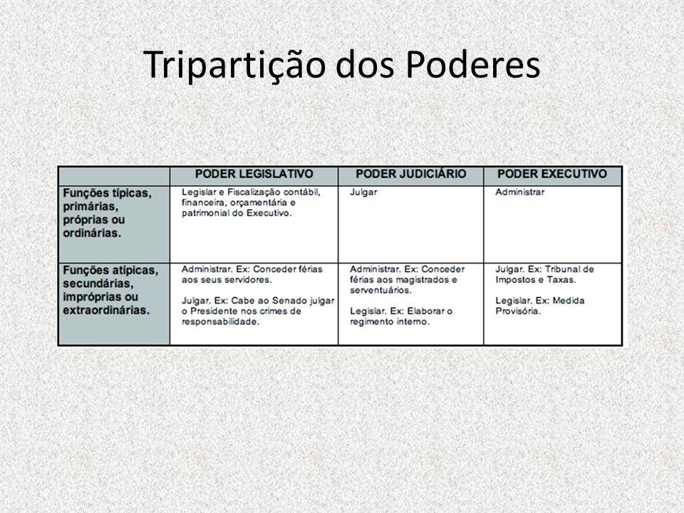 ATIVIDADE ADMINISTRATIVA Para Hely Lopes Meirelles, Administração Pública é todo o aparelhamento do Estado preordenado à realização de serviços, cujo objetivo é a satisfação das necessidades coletivas.