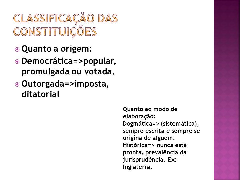 Quanto a origem: Democrática=>popular, promulgada ou votada. Outorgada=>imposta, ditatorial Quanto ao modo de elaboração: Dogmática=> (sistemática), s