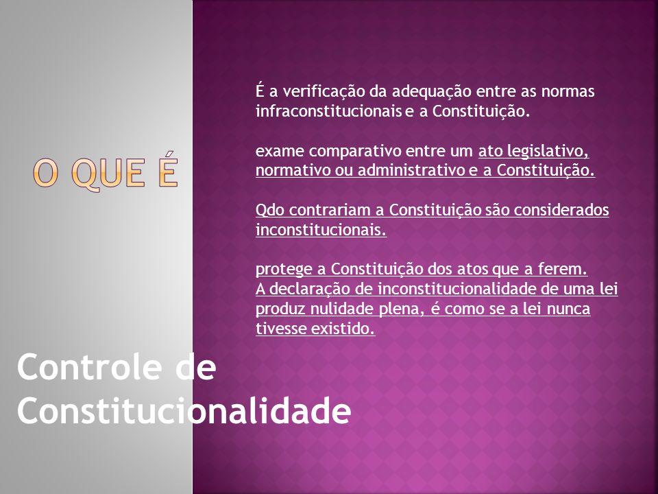 Controle de Constitucionalidade É a verificação da adequação entre as normas infraconstitucionais e a Constituição. exame comparativo entre um ato leg