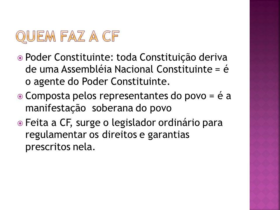 Poder Constituinte Originário: nova constituição (ilimitado) Poder Constituinte Derivado, Instituído ou Reformador: reforma a constituição (limitada a certas regras) = Congresso Nacional As modificações se dão por meio de Emendas Constitucionais