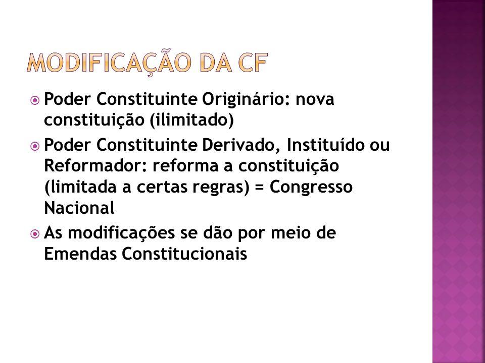 Poder Constituinte Originário: nova constituição (ilimitado) Poder Constituinte Derivado, Instituído ou Reformador: reforma a constituição (limitada a