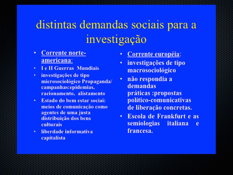 (EUA) (UE) FUNCIONALISMO MATERIALISMO Estudos não críticos da comunicação Estudos críticos da comunicação Visão instrumental Foco no contexto sociopolítico Positivismo BehaviorismoMaterialismo Empirismo evidencia os conflitos