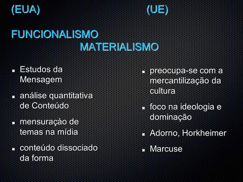 Estudo dos Meios mídia/tecnologias o meio é a mensagem Mcluham Teoria dos Aparelhos Ideológicos do Estado (Althusser) reprodução ideológica da sociedade dominação - manipulação - alienação (EUA) (UE) FUNCIONALISMO MATERIALISMO