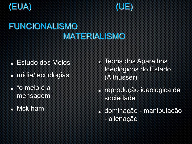 Difusionismo Com.e Desenvolvimento Mídia - 3o.