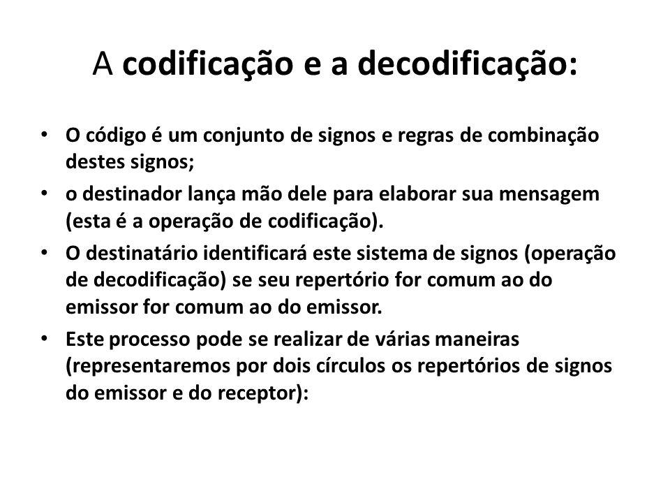 A codificação e a decodificação: O código é um conjunto de signos e regras de combinação destes signos; o destinador lança mão dele para elaborar sua mensagem (esta é a operação de codificação).