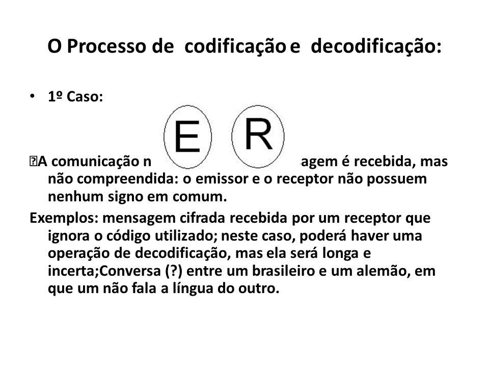 O Processo de codificação e decodificação: 1º Caso: A comunicação não se realizou; a mensagem é recebida, mas não compreendida: o emissor e o receptor não possuem nenhum signo em comum.