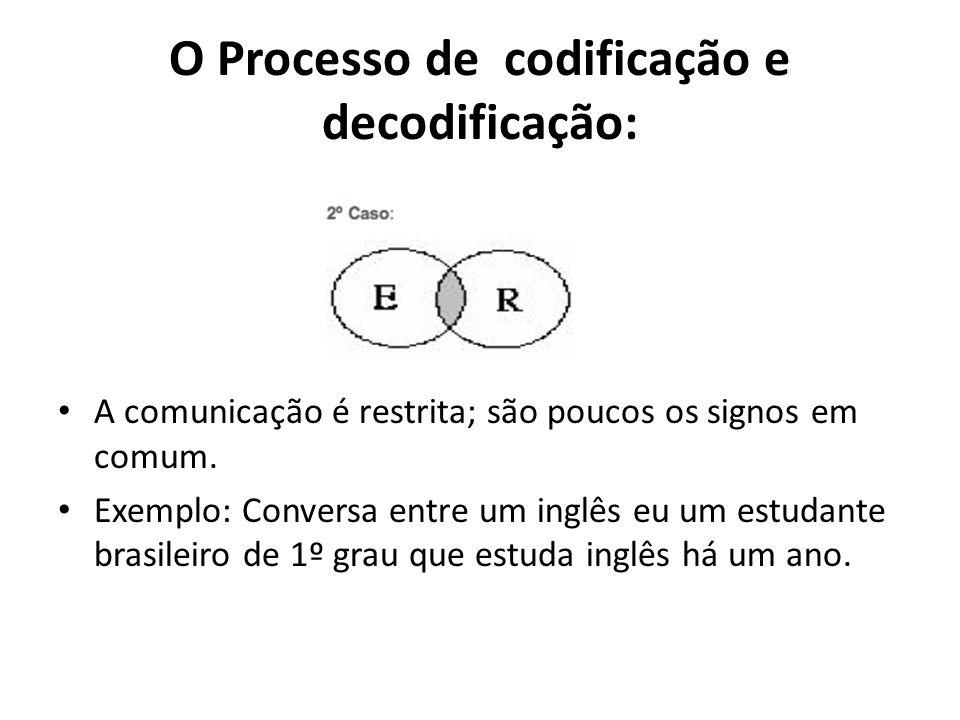 O Processo de codificação e decodificação: A comunicação é restrita; são poucos os signos em comum.