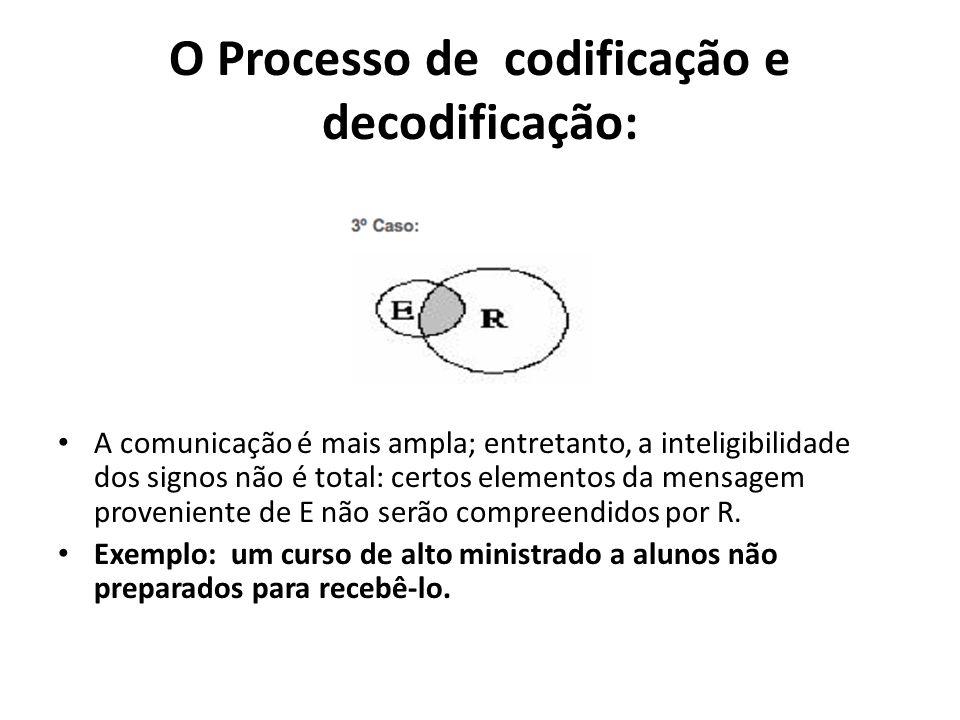 O Processo de codificação e decodificação: A comunicação é mais ampla; entretanto, a inteligibilidade dos signos não é total: certos elementos da mensagem proveniente de E não serão compreendidos por R.