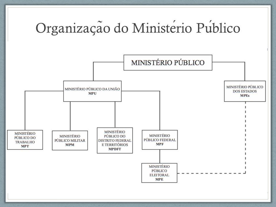 Organizac ̧ a ̃ o do Ministerio Publico