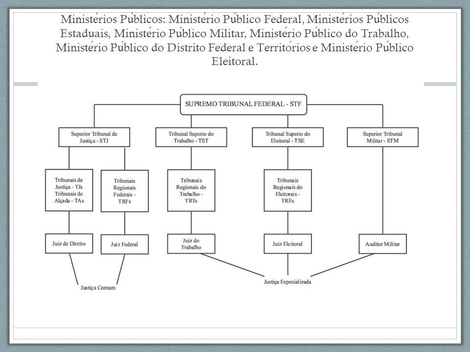 Ministerios Publicos: Ministerio Publico Federal, Ministerios Publicos Estaduais, Ministerio Publico Militar, Ministerio Publico do Trabalho, Minister