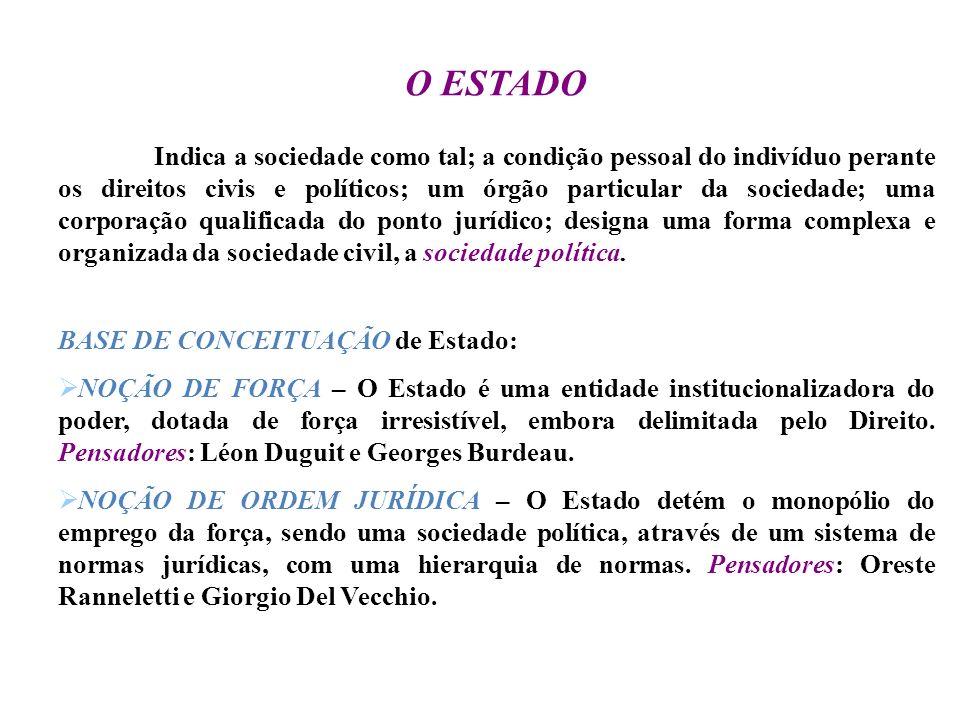 FORMAS DE EXERCER O PODER POLÍTICO – Exercido de forma absoluta, incondicionada e ilimitada, perpetuando-se com a finalidade única de manter a eficácia da atuação estatal.