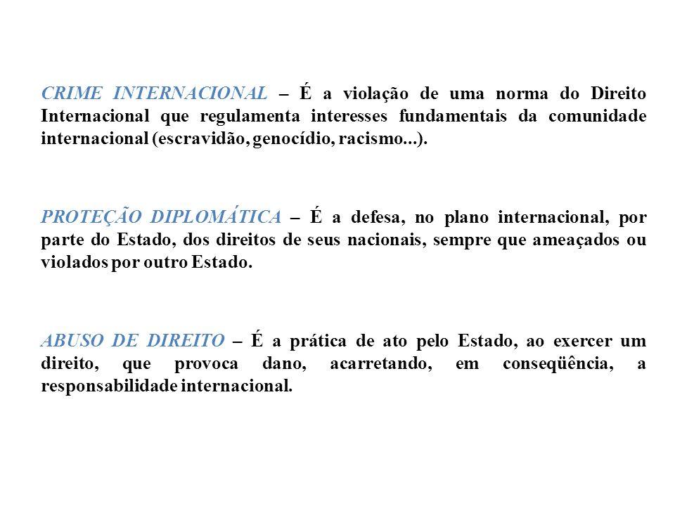 DIREITOS E DEVERES FUNDAMENTAIS DOS ESTADOS NO PLANO INTERNACIONAL DIREITOS à independências; ao exercício de sua jurisdição no território nacional; à