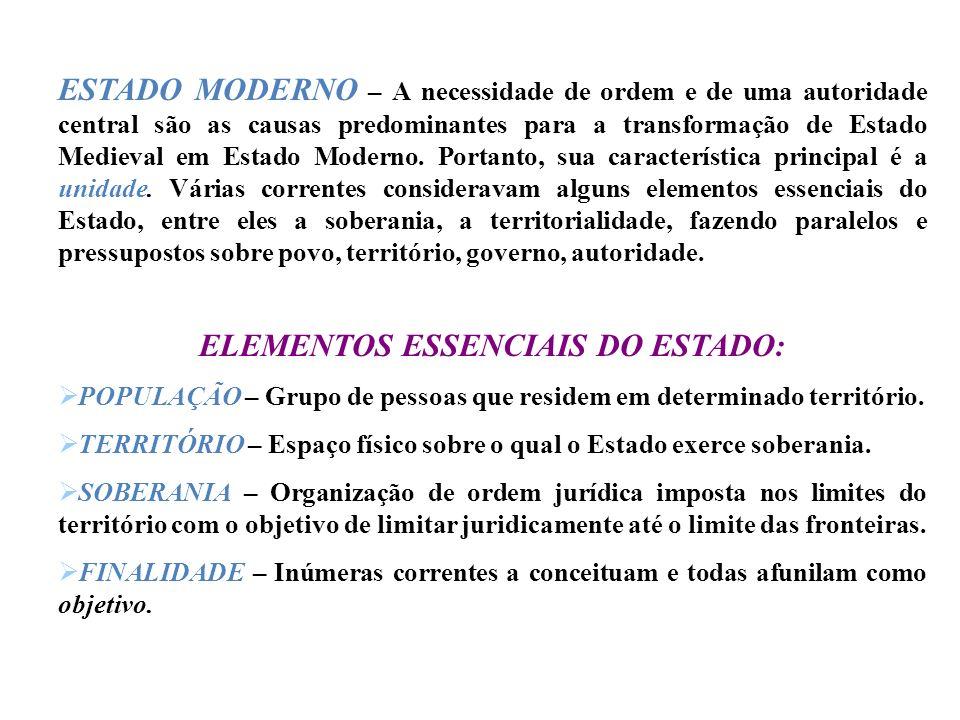 CLASSIFICAÇÃO Dos Direitos Fundamentais do Homem, baseada na CF atual: INDIVIDUAIS; COLETIVOS; SOCIAIS; À NACIONALIDADE; POLÍTICOS; ECONÔMICOS;