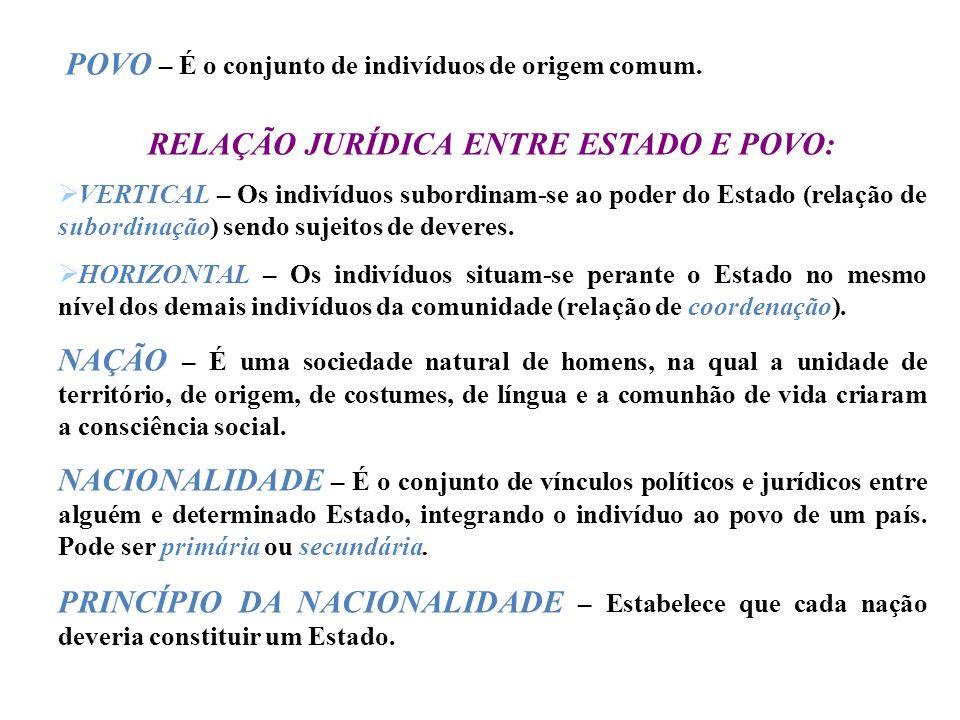 FORMAS DE ESTADO – É a expressão que indica maior ou menor descentralização do poder político.