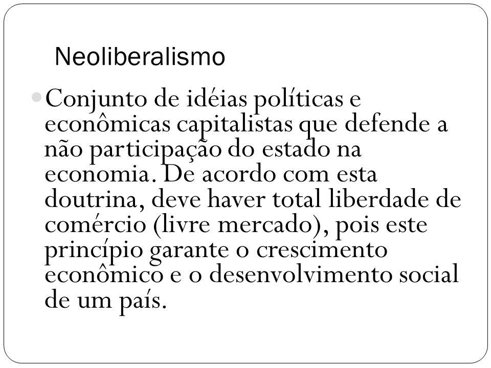 Conjunto de idéias políticas e econômicas capitalistas que defende a não participação do estado na economia.