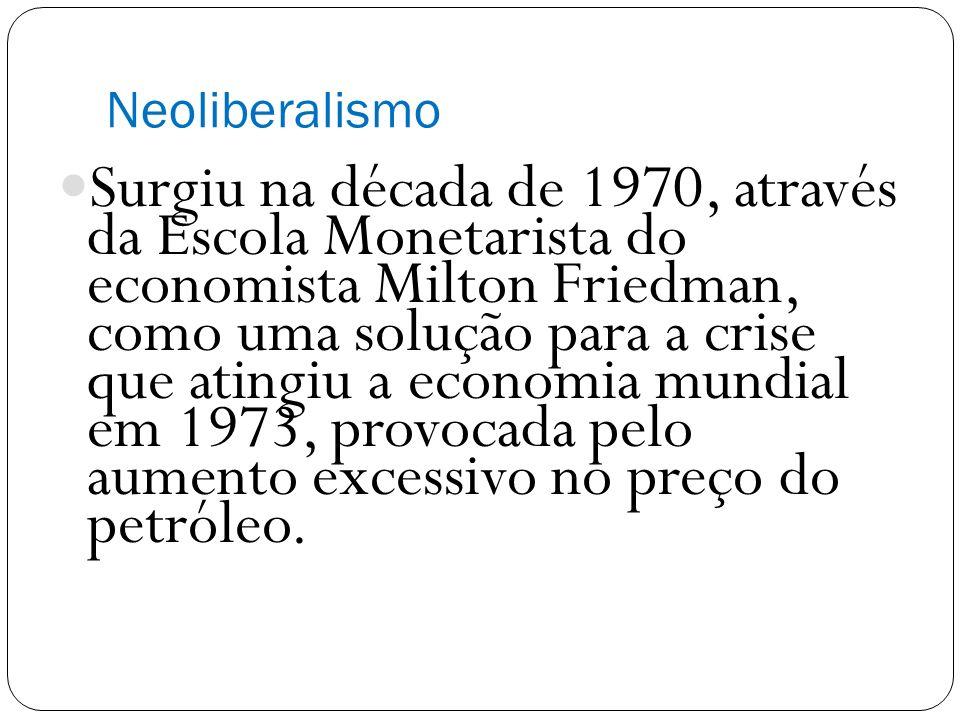 Neoliberalismo Surgiu na década de 1970, através da Escola Monetarista do economista Milton Friedman, como uma solução para a crise que atingiu a economia mundial em 1973, provocada pelo aumento excessivo no preço do petróleo.