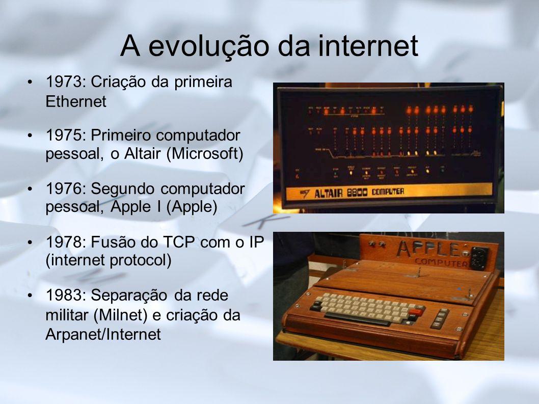 A evolução da internet 1973: Criação da primeira Ethernet 1975: Primeiro computador pessoal, o Altair (Microsoft) 1976: Segundo computador pessoal, Ap