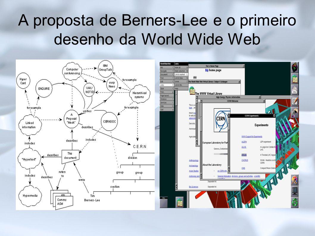 A proposta de Berners-Lee e o primeiro desenho da World Wide Web