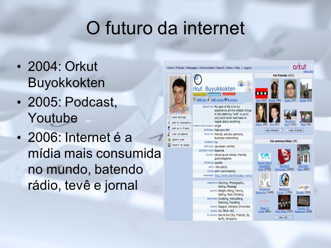 O futuro da internet 2004: Orkut Buyokkokten 2005: Podcast, Youtube 2006: Internet é a mídia mais consumida no mundo, batendo rádio, tevê e jornal