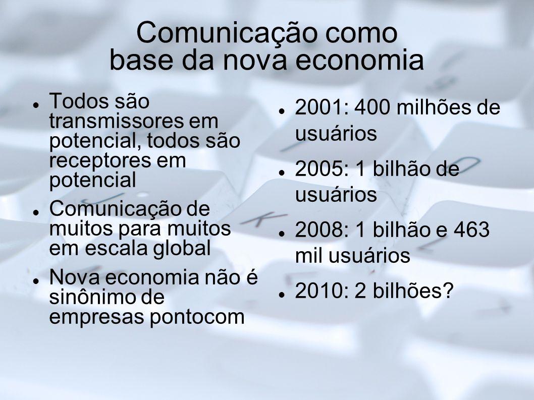 Comunicação como base da nova economia Todos são transmissores em potencial, todos são receptores em potencial Comunicação de muitos para muitos em es