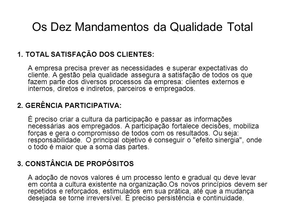 Os Dez Mandamentos da Qualidade Total 1. TOTAL SATISFAÇÃO DOS CLIENTES: A empresa precisa prever as necessidades e superar expectativas do cliente. A