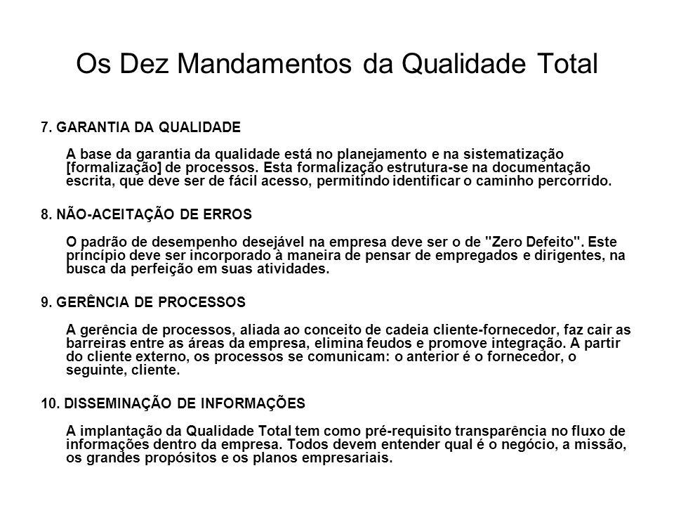 Os Dez Mandamentos da Qualidade Total 7. GARANTIA DA QUALIDADE A base da garantia da qualidade está no planejamento e na sistematização [formalização]