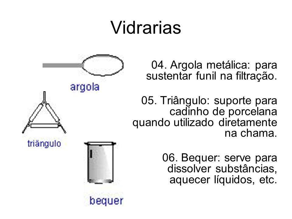 Vidrarias 07.Erlenmeyer: serve para aquecer líquidos, em titulações e reações químicas.