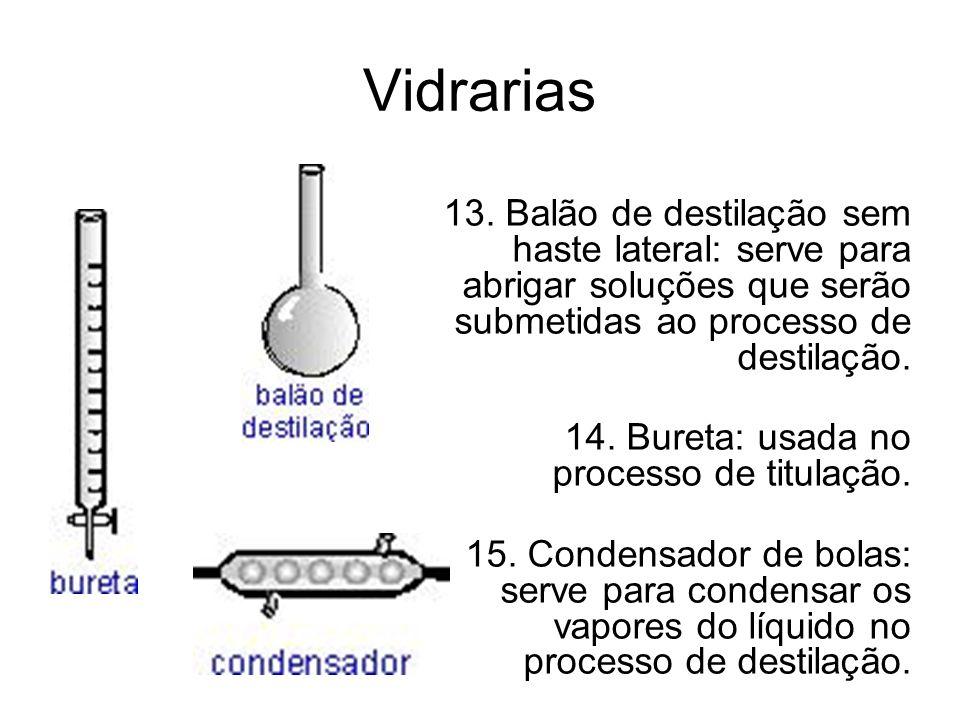 Vidrarias 16.Pipeta: serve para transferir pequenos volumes de líquidos.