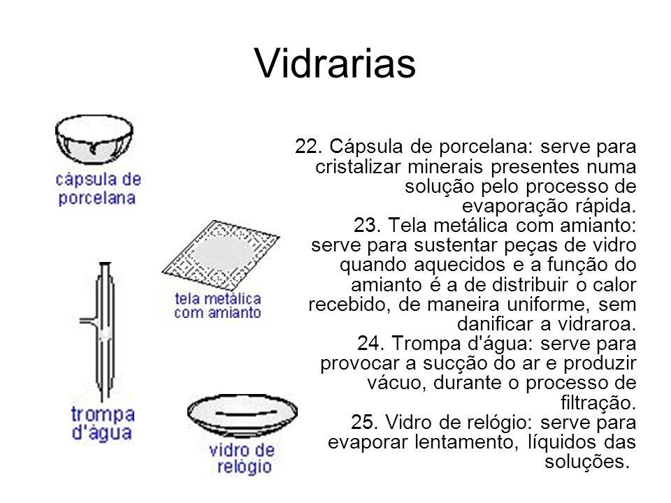 Vidrarias 22. Cápsula de porcelana: serve para cristalizar minerais presentes numa solução pelo processo de evaporação rápida. 23. Tela metálica com a