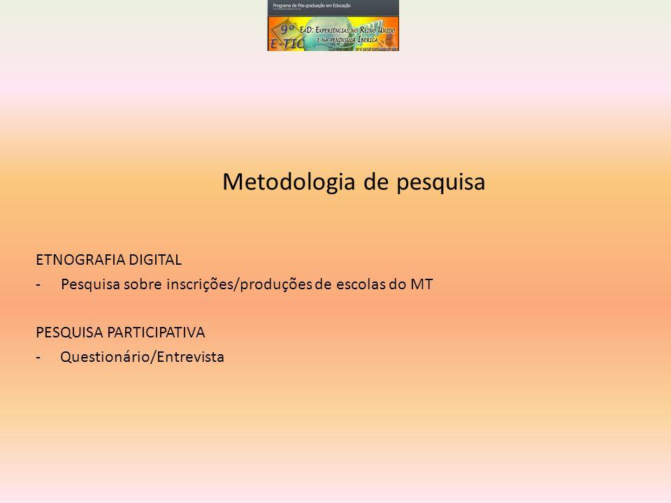 ETNOGRAFIA DIGITAL -Pesquisa sobre inscrições/produções de escolas do MT PESQUISA PARTICIPATIVA - Questionário/Entrevista Metodologia de pesquisa