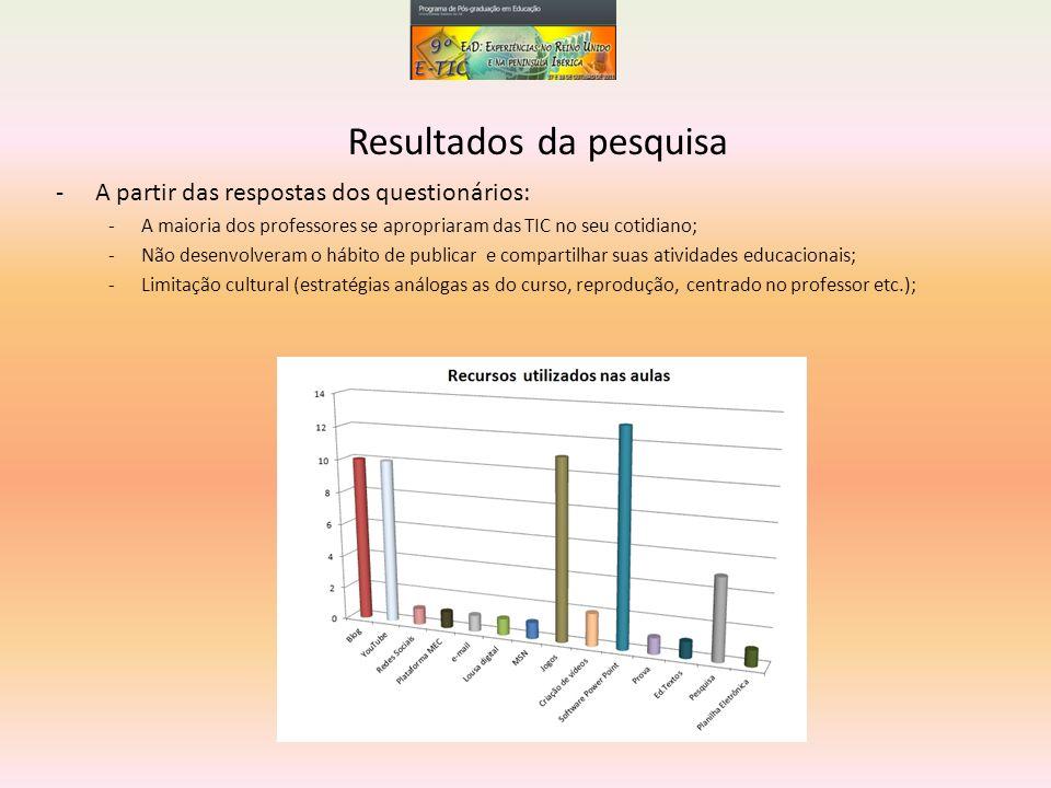 -A partir das respostas dos questionários: -A maioria dos professores se apropriaram das TIC no seu cotidiano; -Não desenvolveram o hábito de publicar
