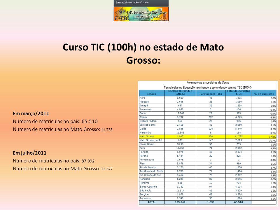 Em março/2011 Número de matrículas no país: 65.510 Número de matrículas no Mato Grosso: 11.735 Em julho/2011 Número de matrículas no país: 87.092 Núme