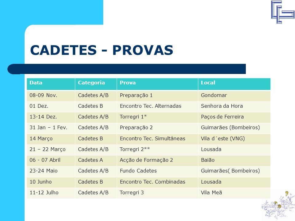 CADETES - PROVAS DataCategoriaProvaLocal 08-09 Nov.Cadetes A/BPreparação 1Gondomar 01 Dez.Cadetes BEncontro Tec.