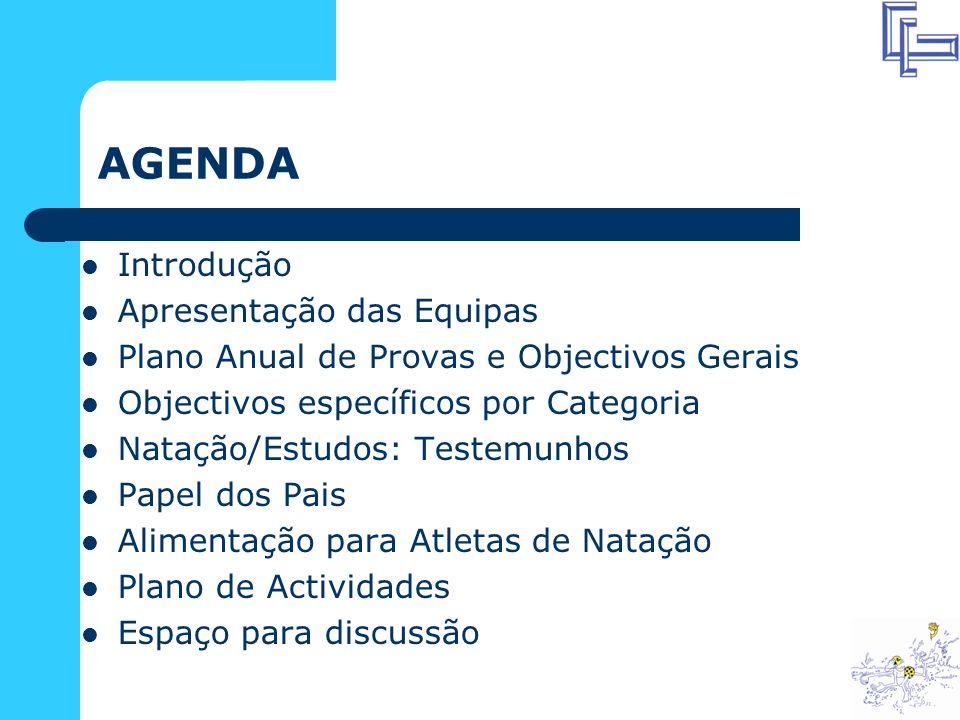 AGENDA Introdução Apresentação das Equipas Plano Anual de Provas e Objectivos Gerais Objectivos específicos por Categoria Natação/Estudos: Testemunhos Papel dos Pais Alimentação para Atletas de Natação Plano de Actividades Espaço para discussão