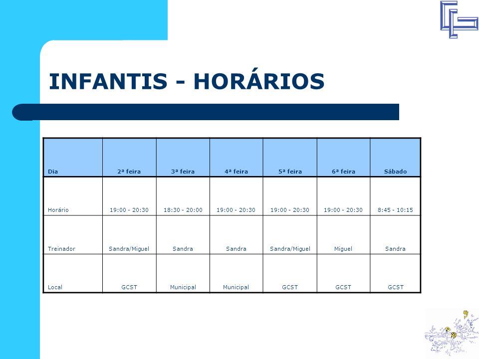 INFANTIS - HORÁRIOS Dia2ª feira3ª feira4ª feira5ª feira6ª feiraSábado Horário19:00 - 20:3018:30 - 20:0019:00 - 20:30 8:45 - 10:15 TreinadorSandra/MiguelSandra Sandra/MiguelMiguelSandra LocalGCSTMunicipal GCST