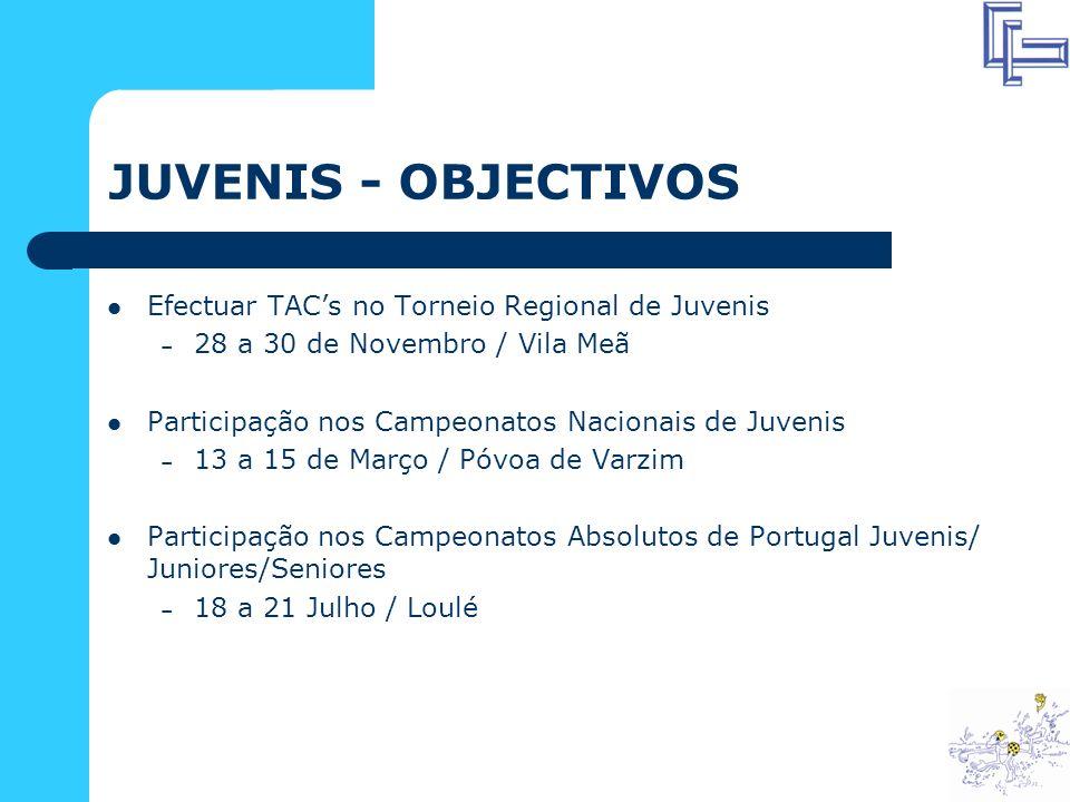 JUVENIS - OBJECTIVOS Efectuar TACs no Torneio Regional de Juvenis – 28 a 30 de Novembro / Vila Meã Participação nos Campeonatos Nacionais de Juvenis – 13 a 15 de Março / Póvoa de Varzim Participação nos Campeonatos Absolutos de Portugal Juvenis/ Juniores/Seniores – 18 a 21 Julho / Loulé