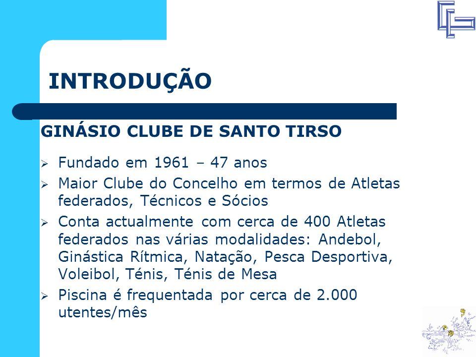 INTRODUÇÃO GINÁSIO CLUBE DE SANTO TIRSO Fundado em 1961 – 47 anos Maior Clube do Concelho em termos de Atletas federados, Técnicos e Sócios Conta actualmente com cerca de 400 Atletas federados nas várias modalidades: Andebol, Ginástica Rítmica, Natação, Pesca Desportiva, Voleibol, Ténis, Ténis de Mesa Piscina é frequentada por cerca de 2.000 utentes/mês