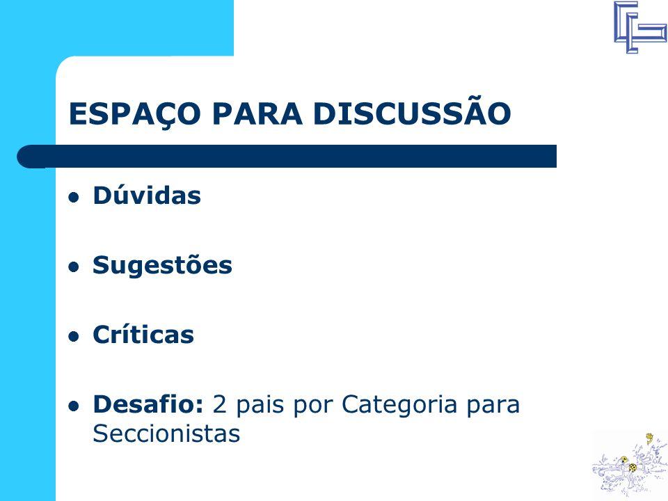 Dúvidas Sugestões Críticas Desafio: 2 pais por Categoria para Seccionistas ESPAÇO PARA DISCUSSÃO