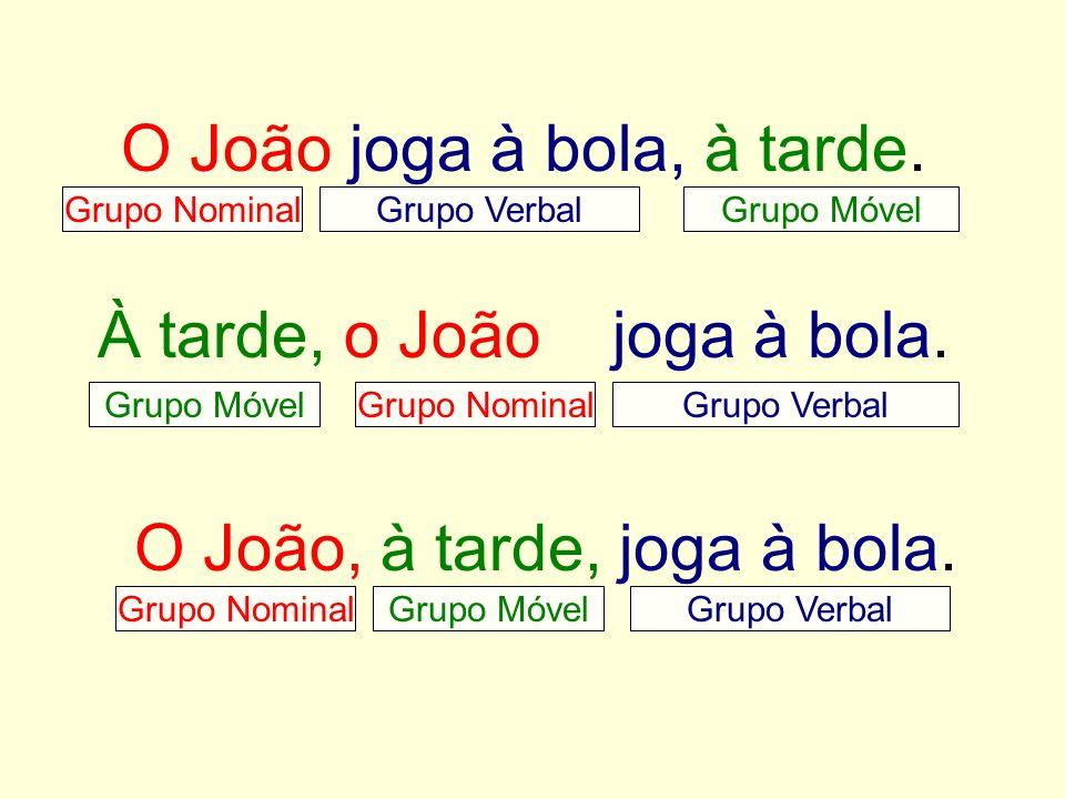 O João joga à bola, à tarde. Grupo NominalGrupo VerbalGrupo Móvel À tarde, o João joga à bola. Grupo NominalGrupo VerbalGrupo Móvel O João, à tarde, j