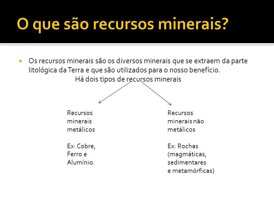 Os recursos minerais são os diversos minerais que se extraem da parte litológica da Terra e que são utilizados para o nosso benefício. Há dois tipos d