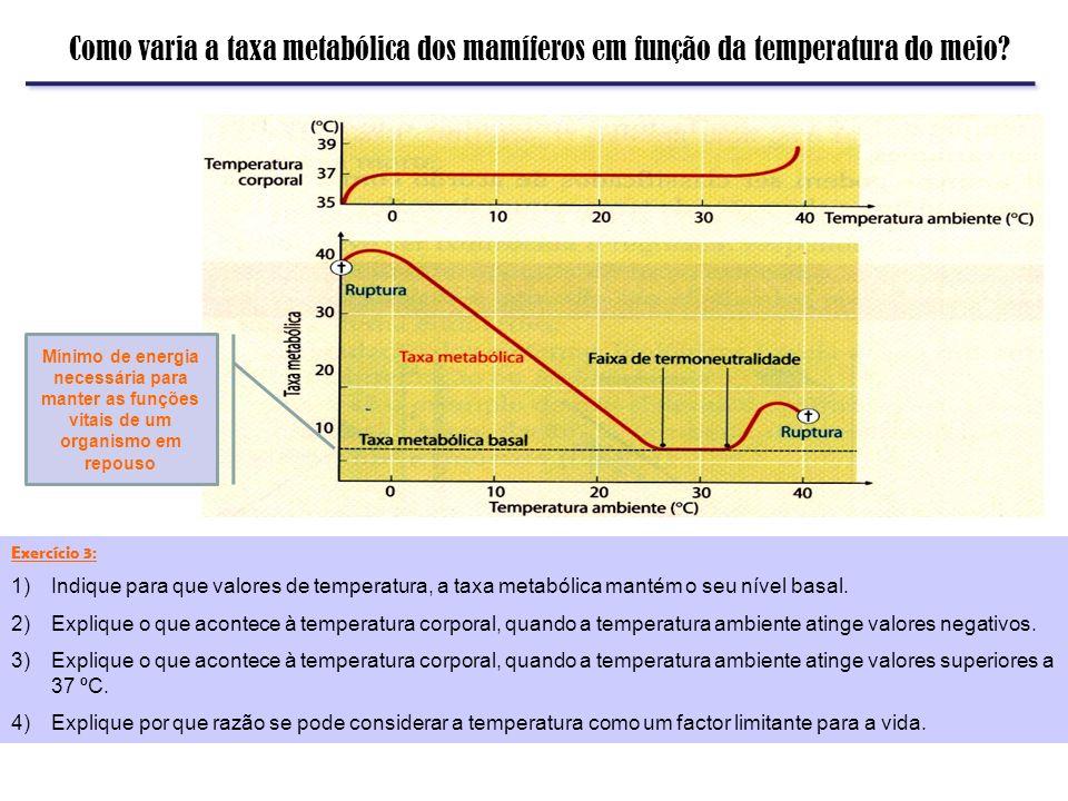 Como varia a taxa metabólica dos mamíferos em função da temperatura do meio? Exercício 3: 1)Indique para que valores de temperatura, a taxa metabólica