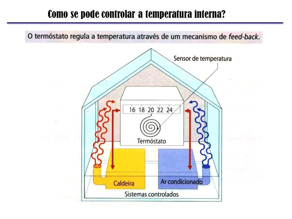 Como se pode controlar a temperatura interna?