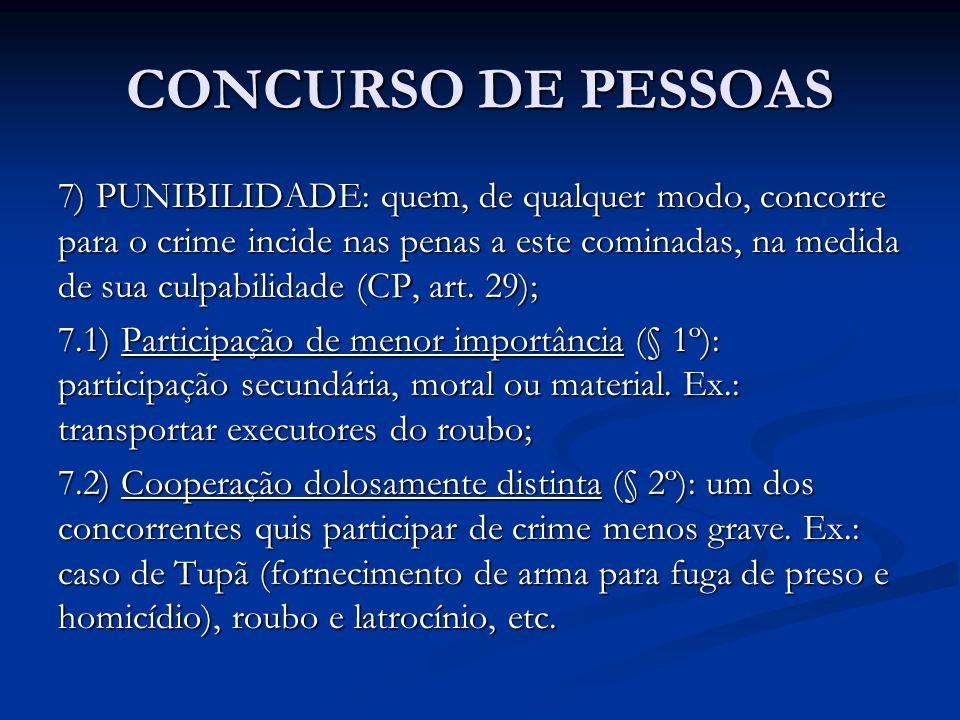 CONCURSO DE PESSOAS 7) PUNIBILIDADE: quem, de qualquer modo, concorre para o crime incide nas penas a este cominadas, na medida de sua culpabilidade (
