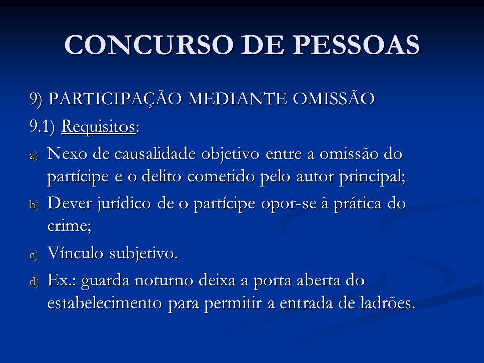 CONCURSO DE PESSOAS 9) PARTICIPAÇÃO MEDIANTE OMISSÃO 9.1) Requisitos: a) Nexo de causalidade objetivo entre a omissão do partícipe e o delito cometido