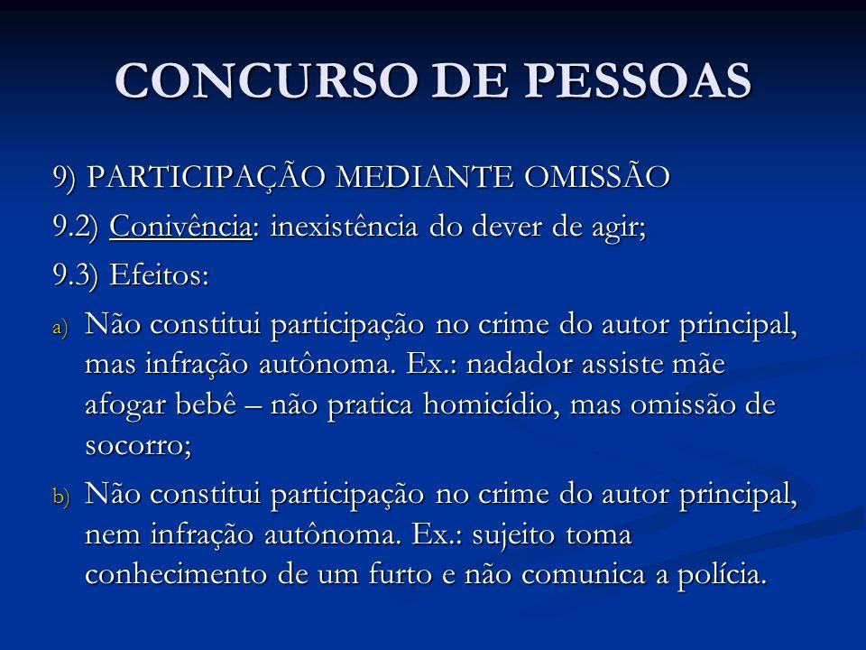 CONCURSO DE PESSOAS 9) PARTICIPAÇÃO MEDIANTE OMISSÃO 9.2) Conivência: inexistência do dever de agir; 9.3) Efeitos: a) Não constitui participação no cr