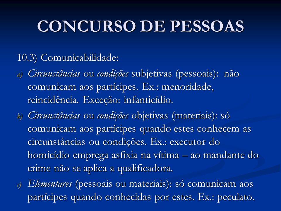 CONCURSO DE PESSOAS 10.3) Comunicabilidade: a) Circunstâncias ou condições subjetivas (pessoais): não comunicam aos partícipes. Ex.: menoridade, reinc