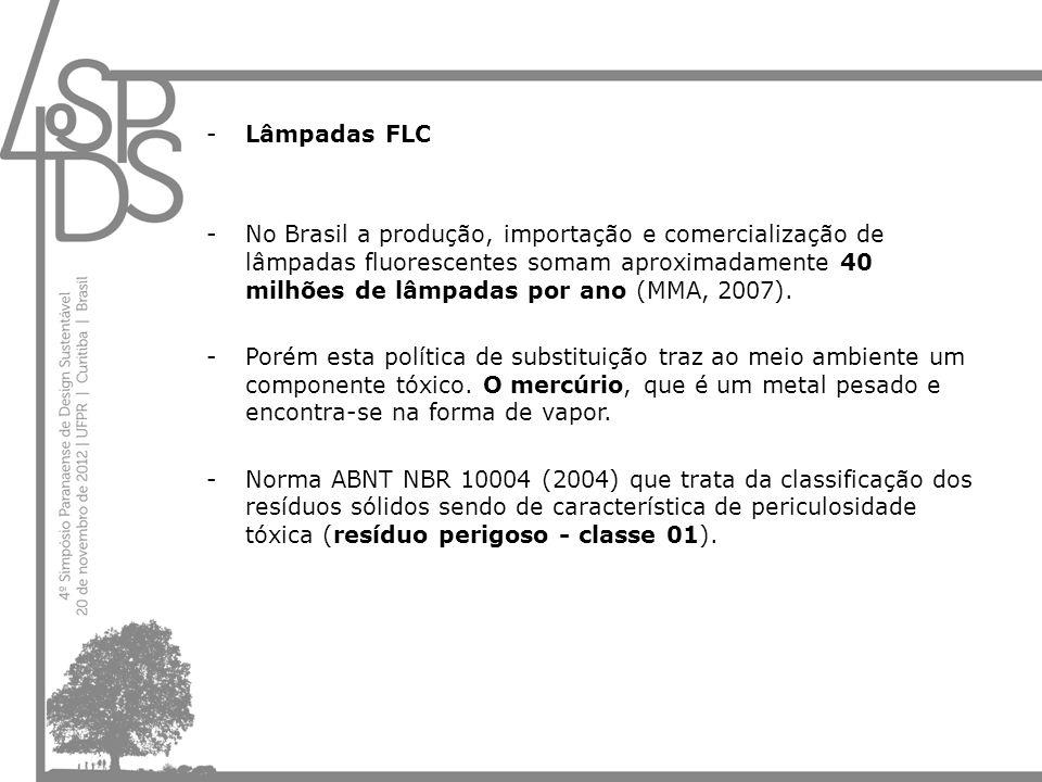 -Lâmpadas FLC -No Brasil a produção, importação e comercialização de lâmpadas fluorescentes somam aproximadamente 40 milhões de lâmpadas por ano (MMA,