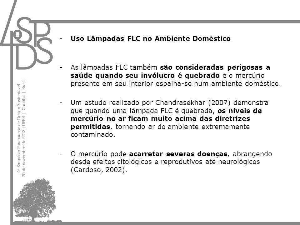 -Uso Lâmpadas FLC no Ambiente Doméstico -As lâmpadas FLC também são consideradas perigosas a saúde quando seu invólucro é quebrado e o mercúrio presen