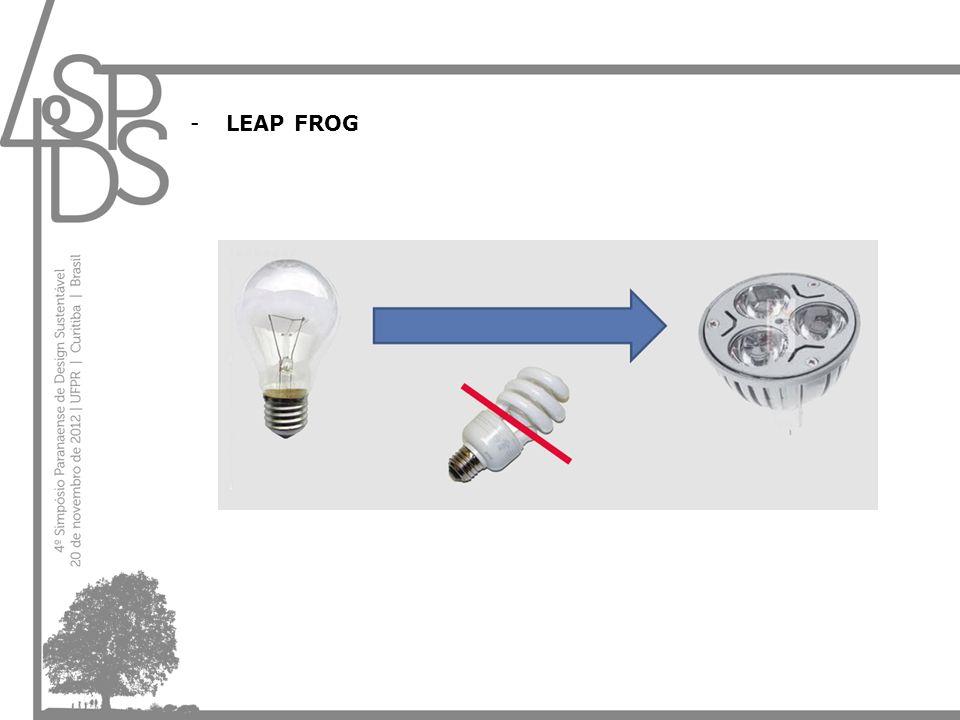 -Comparativo FLC - Possibilidade de escolha da temperatura de cor - Baixo custo de operação - Baixa produção de calor - Fonte de luz difusa -Dificuldade de dimerização -- Contém substâncias tóxicas (mercúrio) e componentes eletrônicos - Deve ser descartada como resíduo controlado - Demora a atingir o nível máximo de fluxo luminoso.
